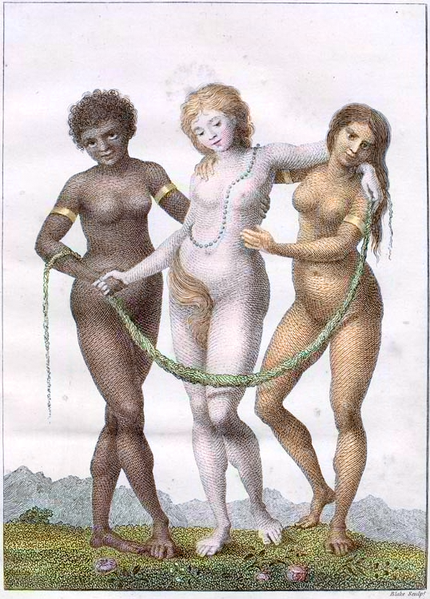 William Blake, Europe Supported By Africa and America, 1796. (Source : Wikimedia Commons)